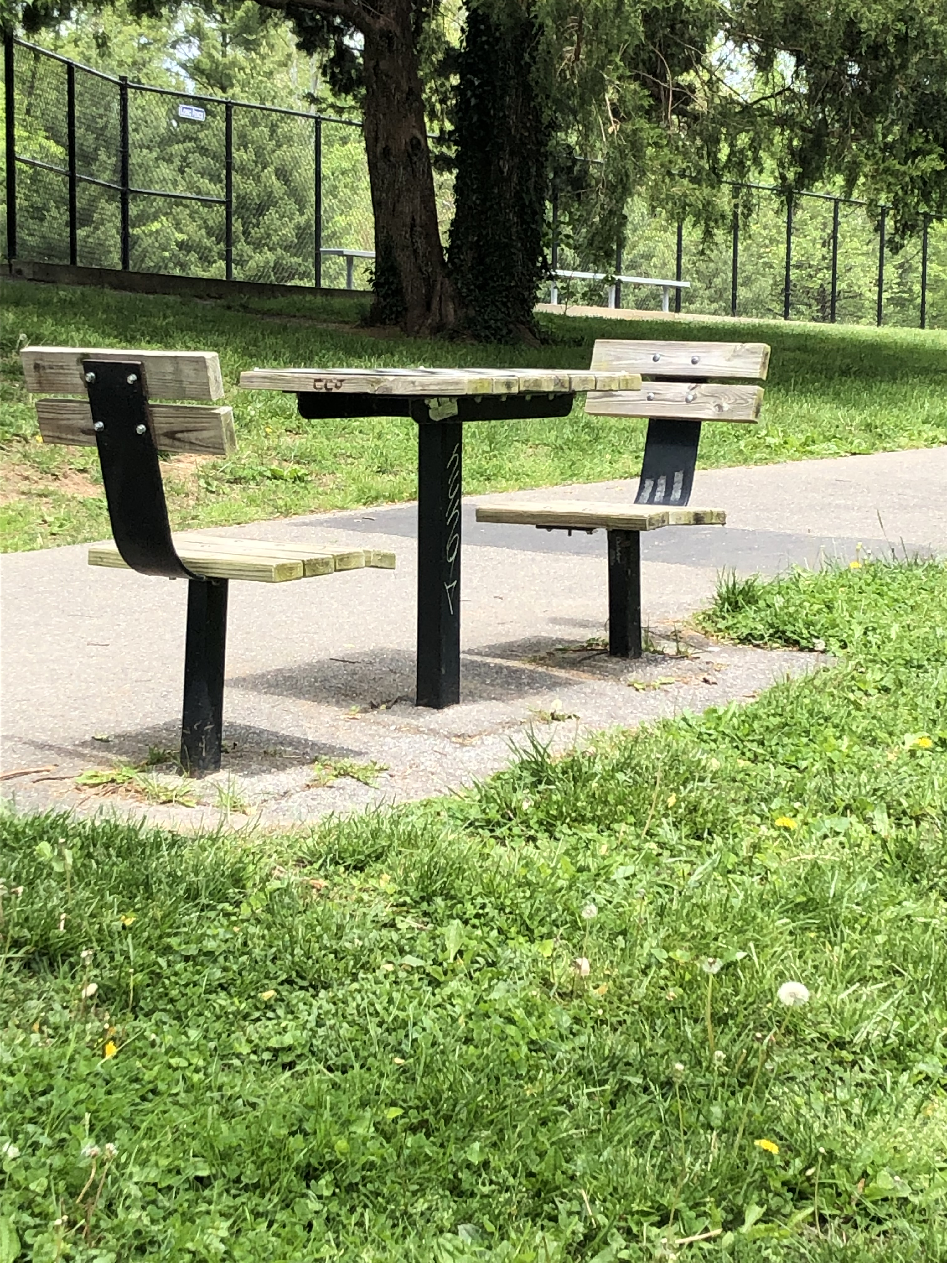 USE THIS TABLE FOR TWO